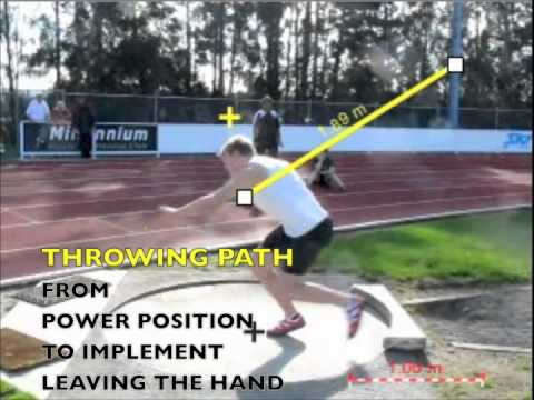 biomechanical analysis of shot put and Biomechanical analysis of shot put origination shot put originated in the first century, where there was evidence of weight throwing events taking place in the scottish highlands.