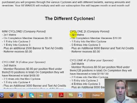Low Cost Start Up Ideas - Welcome To Rev Ads Cyclone