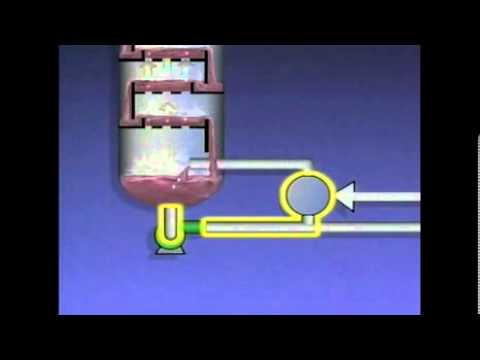 Refinery Crude Oil Distillation Process Complete Full HD - YouTube