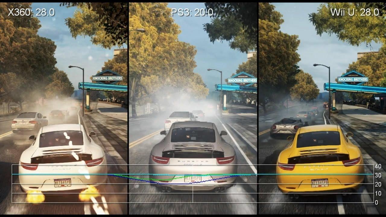 wii u vs xbox 360 vs ps3Xbox 360 Graphics Vs Wii