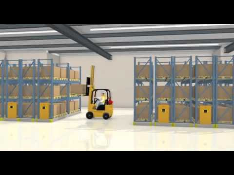 How Does ActivRAC Mobile Racking Work?