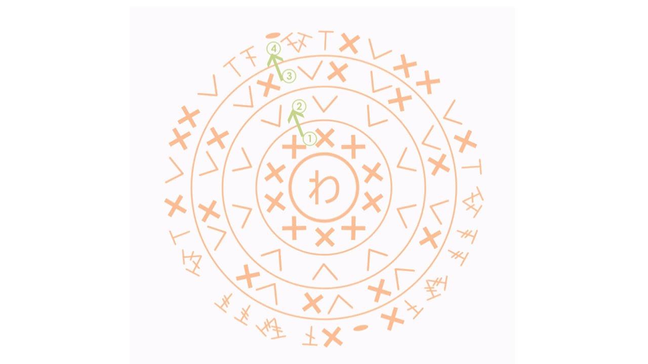 (Crochet) How To - Crochet Chart Symbols - Free pattern ...