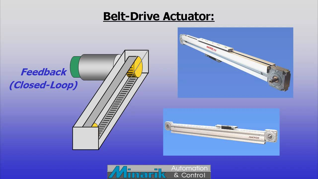 changing rotary motion to linear motion Car Tuning