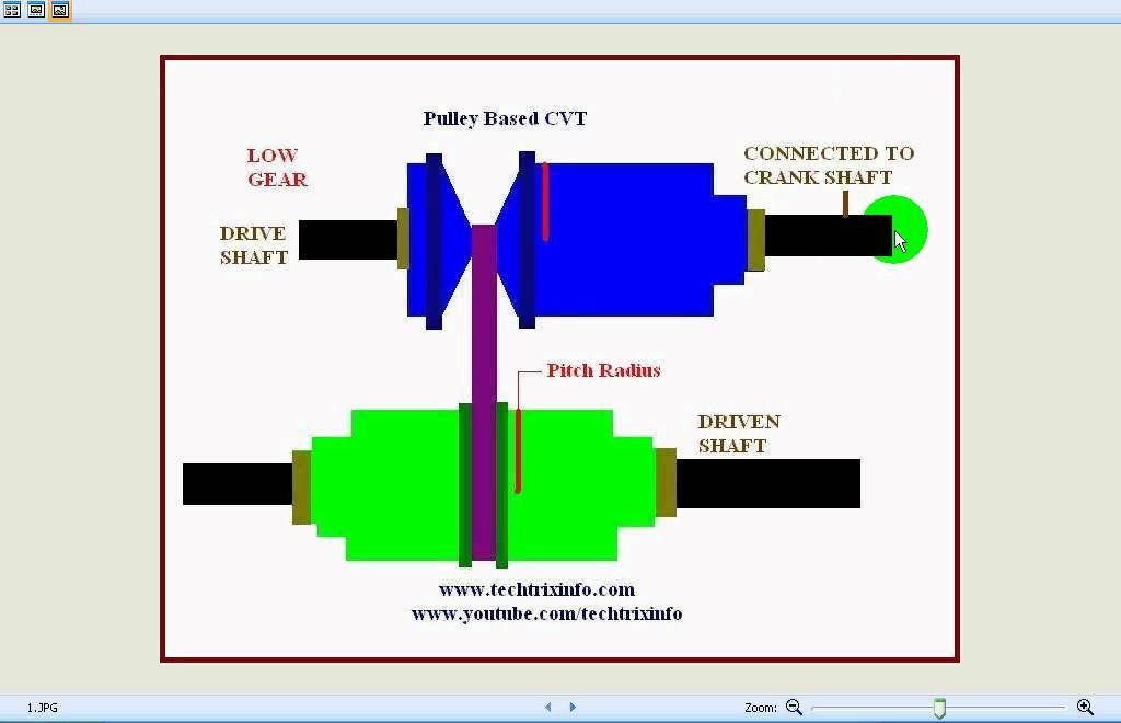 Animation How pulley based CVT worksYouTube