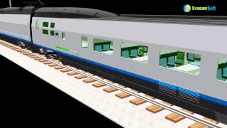 3D Animated Train made by Svasam Softvideo