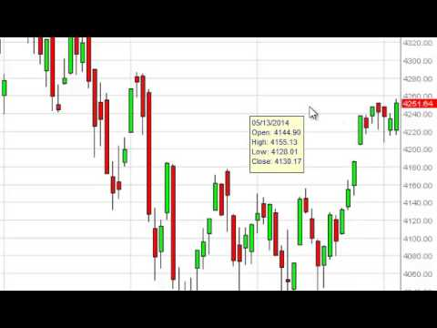 NASDAQ Technical Analysis for June 5, 2014 by FXEmpire.com