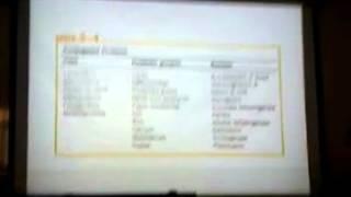 3 - clase bioquímica: Proteínas, Calculo de Carga neta Proteína - titulación de aminoácidos