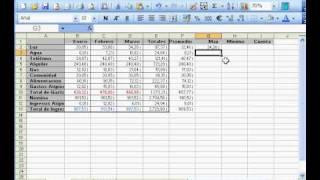Promedio, Máximo Y Mínimo En Excel . Http://aulavirtual