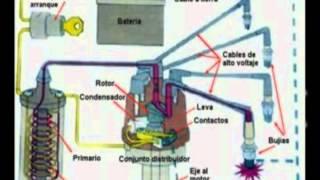 Sistema de encendido de un motor