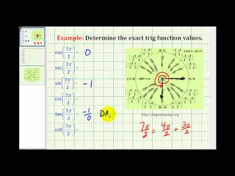 Examples: Determine Exact Trig Function Values With the Angle in Radians Using the Unit Circle