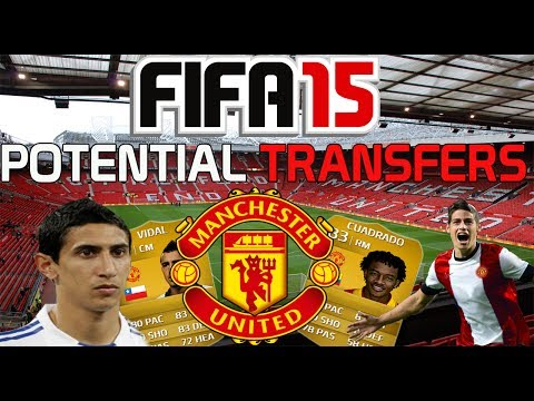 FIFA 15 - INSANE Potential Manchester United Transfers!? (Transfer Rumours)