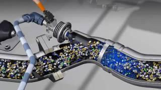 AUDI Technologie Clean Diesel