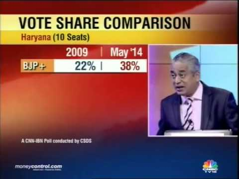 Post-poll survey: Congress leads in Karnataka, Kerala -  Part 3