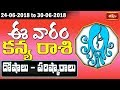 Virgo Weekly Horoscope By Dr Sankaramanchi Ramakrishna Sastry   24 June 2018 - 30 June 2018