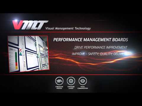 Creative Cow - VMT (Visual Management Technology) Promotional Graphics
