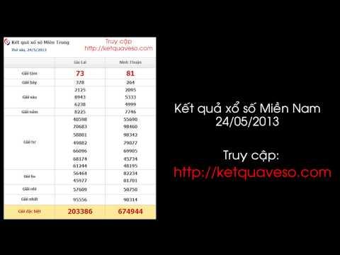 Xổ số Miền Trung ngày 24/05/2013 - ketquaveso.com