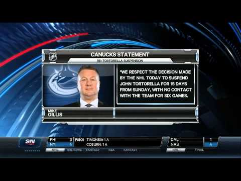 Tortorella Suspended 15 Days 01/20/14 [HD]