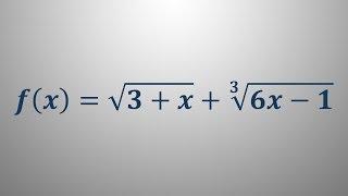 Odvod funkcije – primer 12