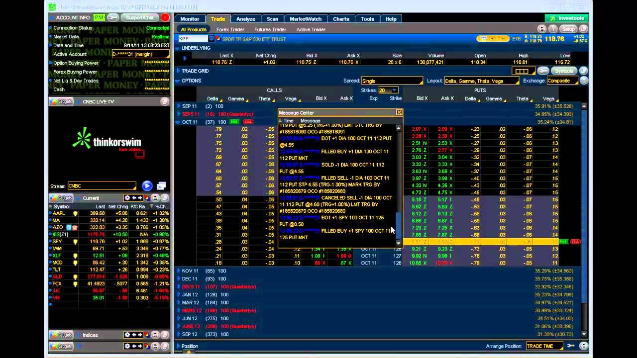 Stock options education videos