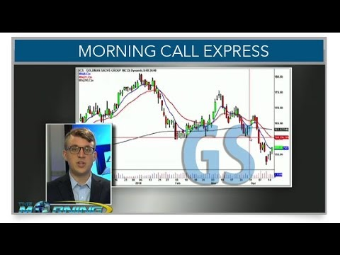 Quiet Action Overall, Bank Earnings Positive (Morning Call Express)