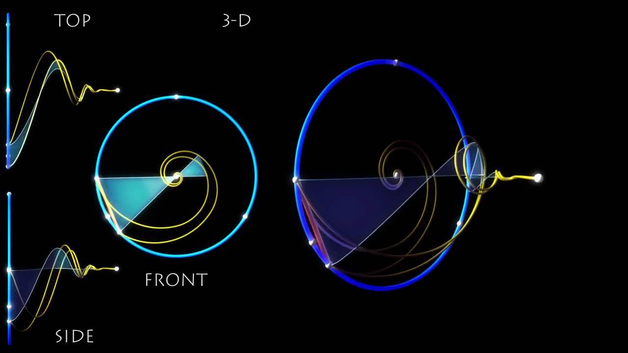trinity sacred geometry by ieoie youtube