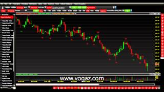Best Trading Technical Indicators Share Stock Commodity Equities BSE NSE MCX view on youtube.com tube online.