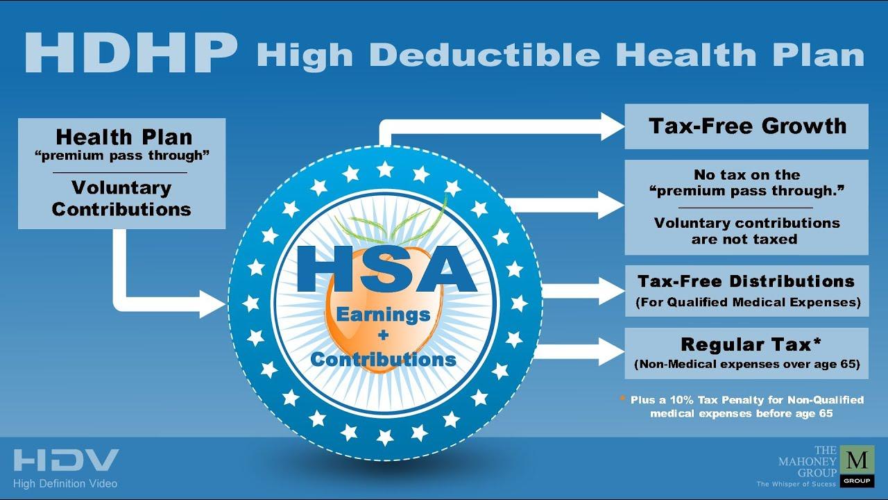 HDHP - High Deductible Health Plan, Georgia - YouTube