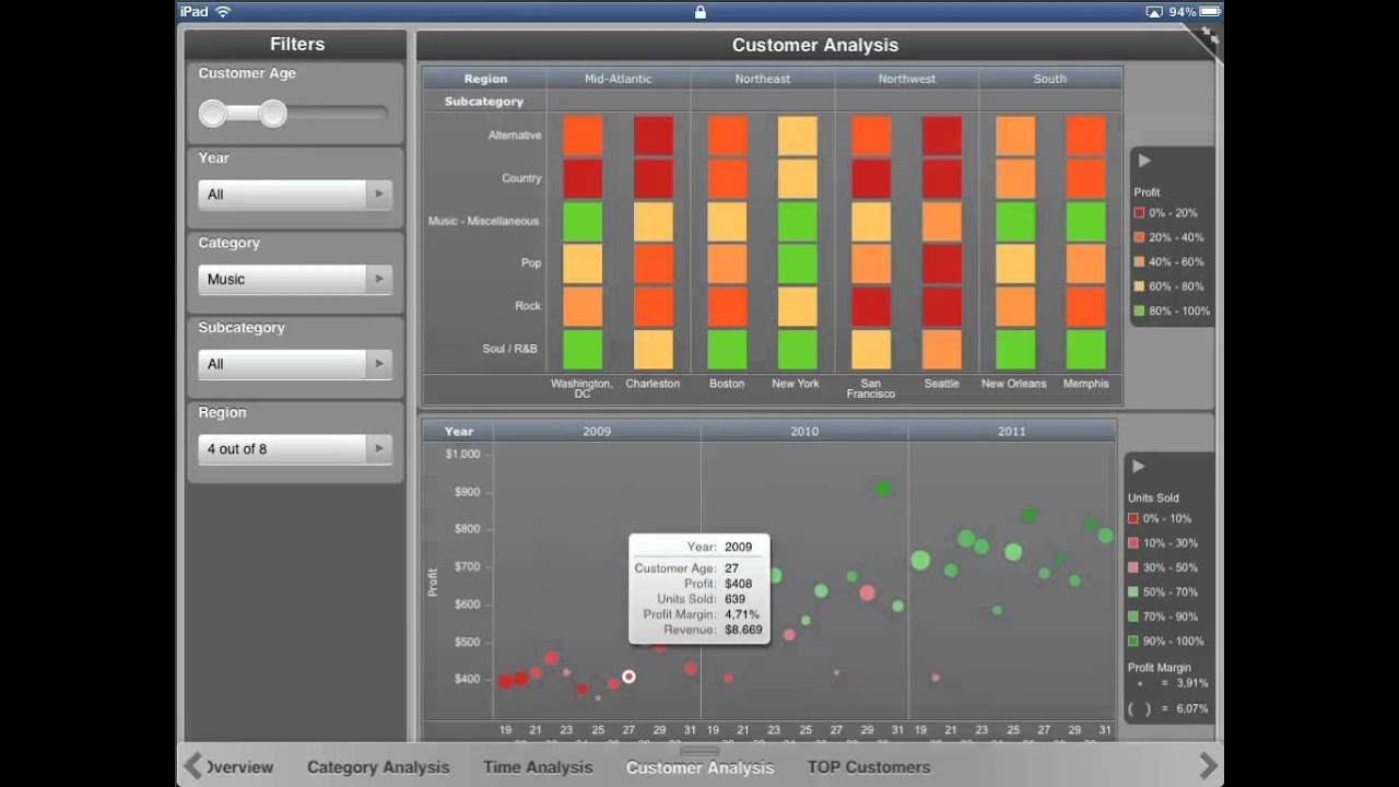 microstrategy visual insight 9 3 mobile apps
