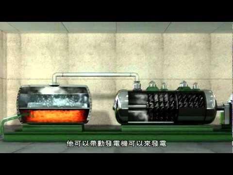 沼氣發電 Biogas Power