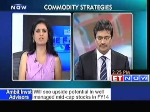 Top commodity trading strategies by experts