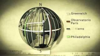 Forma, Medida Y Representación De La Tierra.