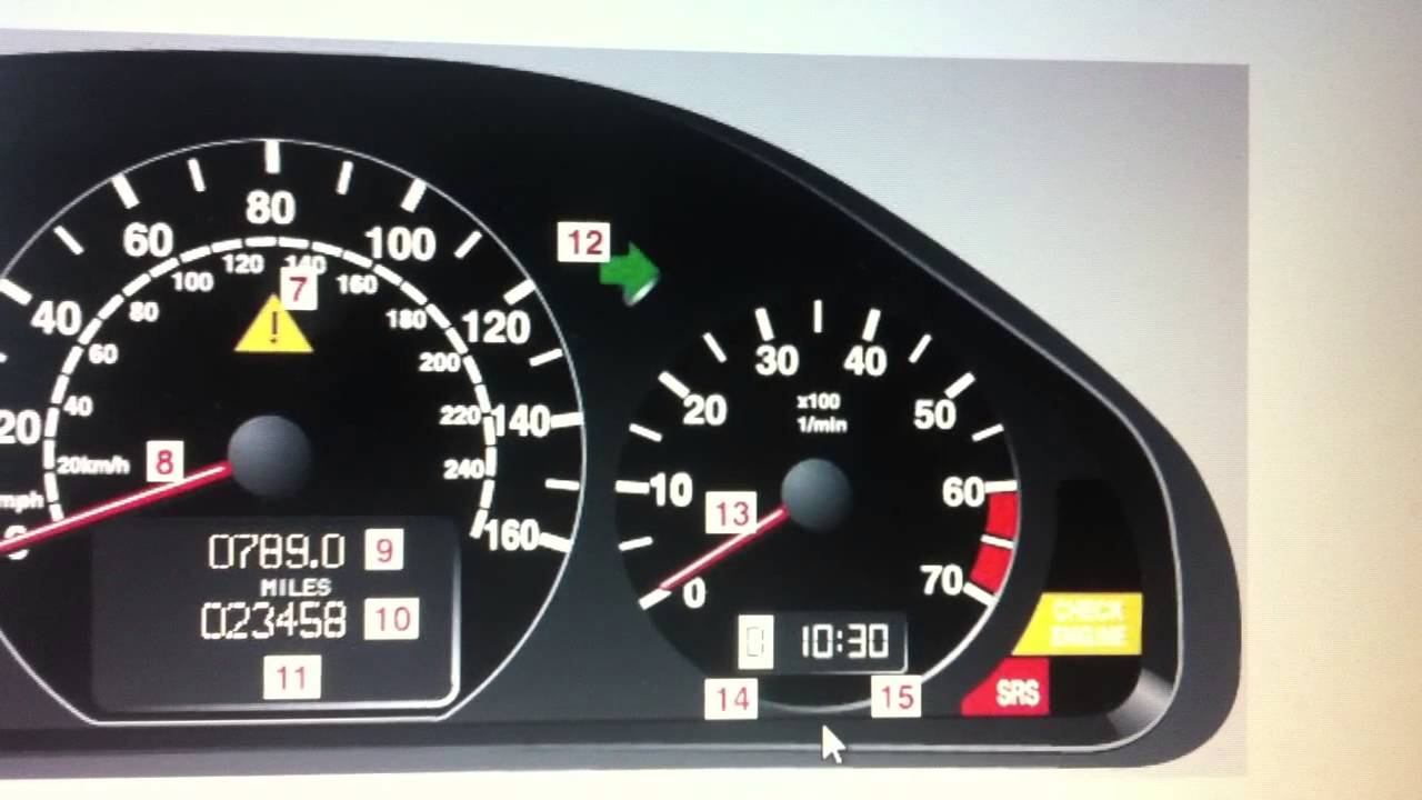 Mercedes Dashboard Warning Lights
