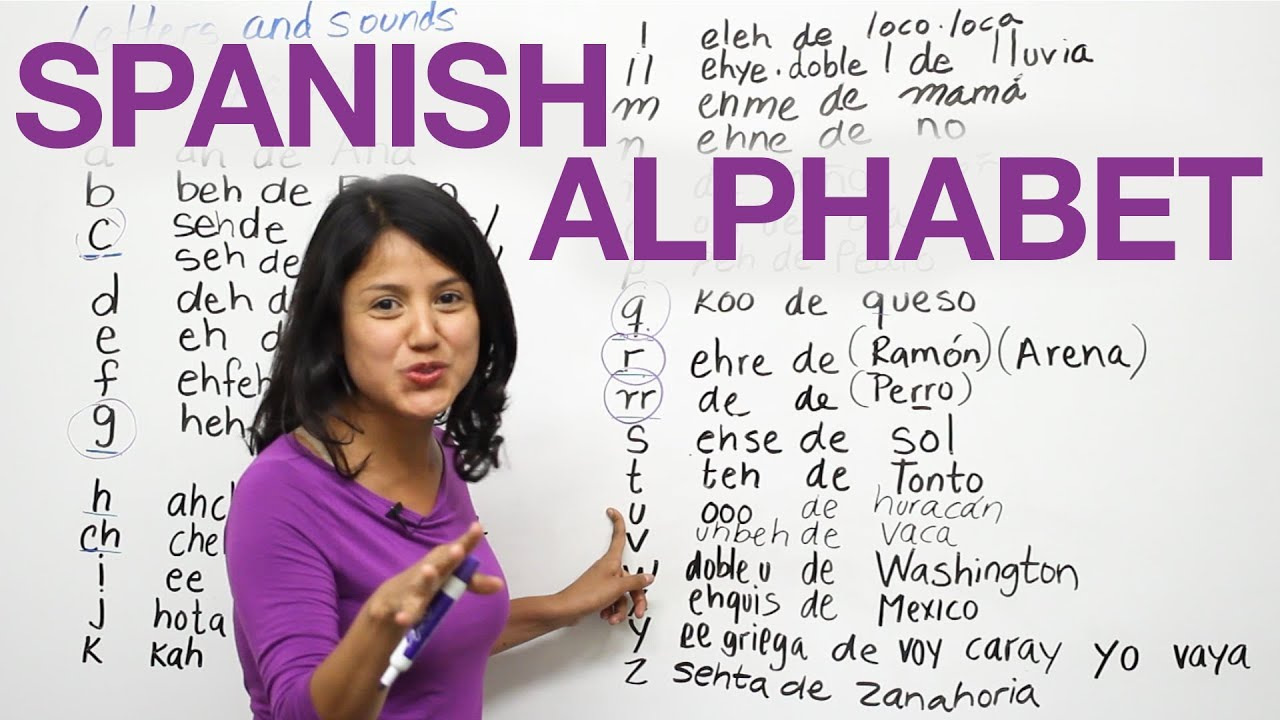 Learn How To Say The Letters And Sounds In Spanish Youtube