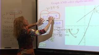 College Algebra: Review 1 - Systems of Equations