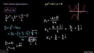 Kompleksne ničle pri kvadratni funkciji