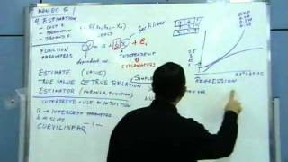 MBA - Managerial Economics 16
