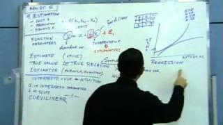 MBA - Managerial Economics 16
