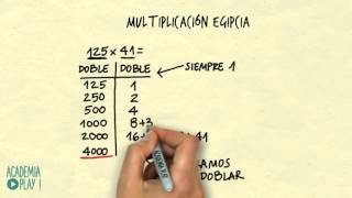 Multiplicación egipcia
