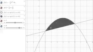 Ploščina lika med grafoma dveh funkcij 2