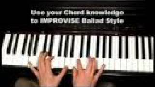 Piano Lessons, Easy & Fast Course Piano For All Video