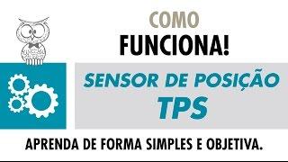 COMO FUNCIONA – Sensor de Posição da Borboleta (TPS)