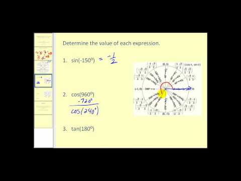 Determine Trigonometric Function Values Using the Unit Circle