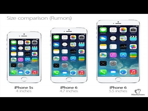"iPhone 5S vs. iPhone 6 4.7"" vs. iPhone 6 5.5"" - Size Comparison (Rumor)"