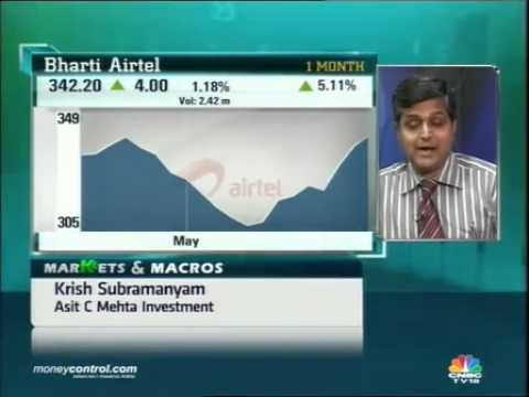 Buy Bharti Airtel 340 call, sell 360 call: Subramanium
