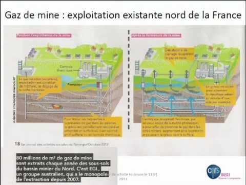 Exploitation des Gaz de Schistes: problématiques scientifiques ( 1)  (11 jan 2013)