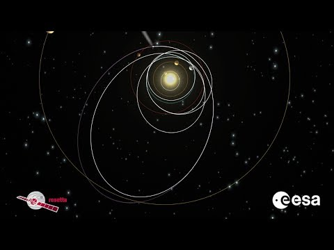 Rosetta's twelve-year journey in space