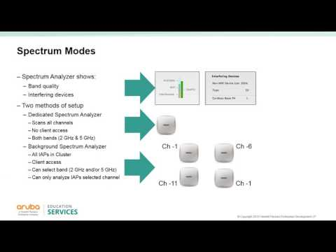 Ponto de Acesso Instantâneo: Módulo 5 – Solução de problemas do usuário