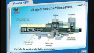Curso Mecánica: Frenos ABS