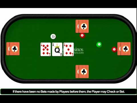Quick poker rules