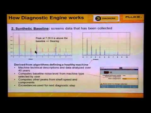 Understanding How the Automated Diagnostic Engine Works in the Fluke 810 Vibration Tester